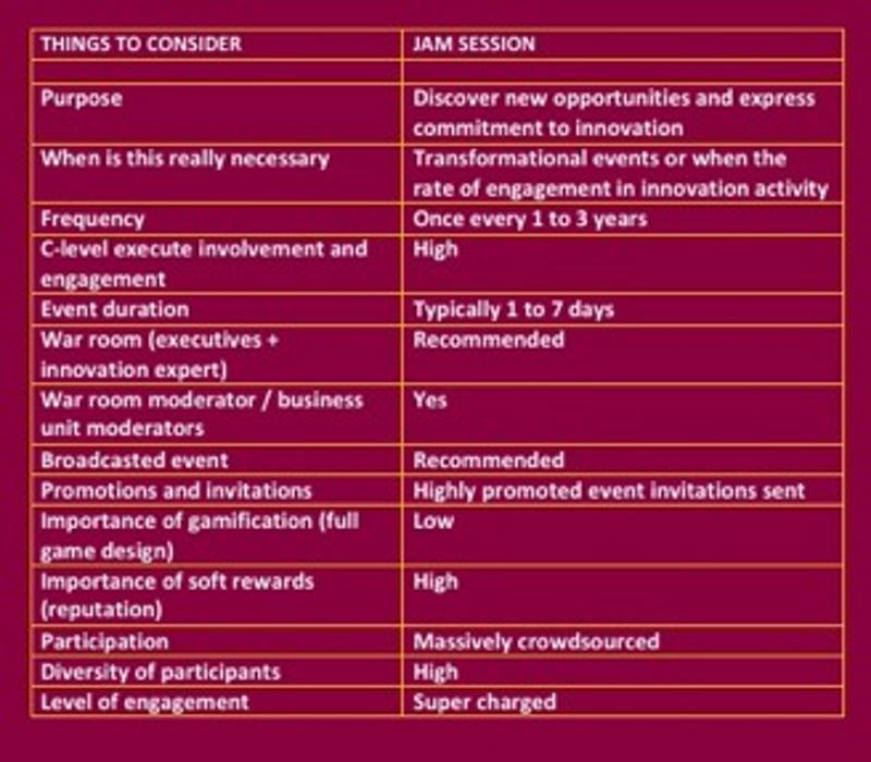 Innovation-Jam-Session-Fundamentals