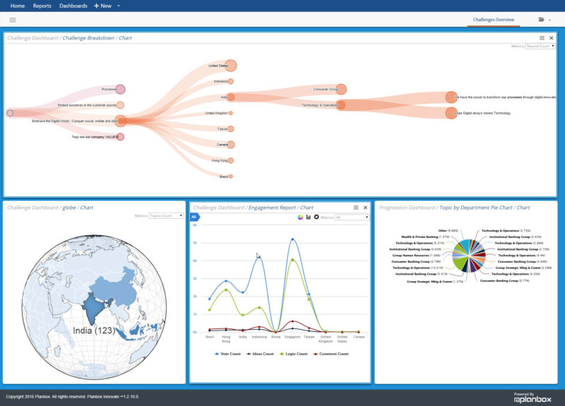 Screenshots-dashboard-reports-edit