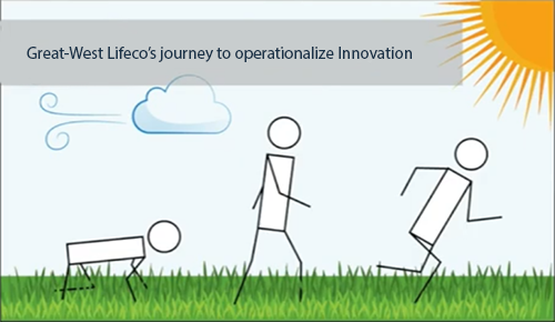 Great-West Lifeco's journey to operationalize Innovation