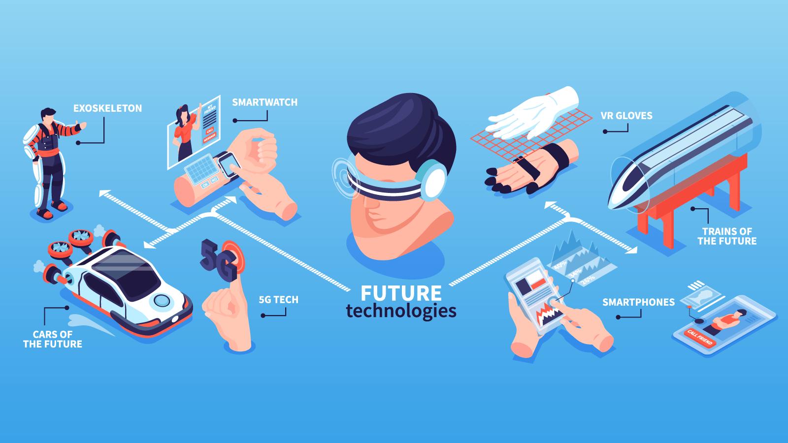 technology-driven innovation