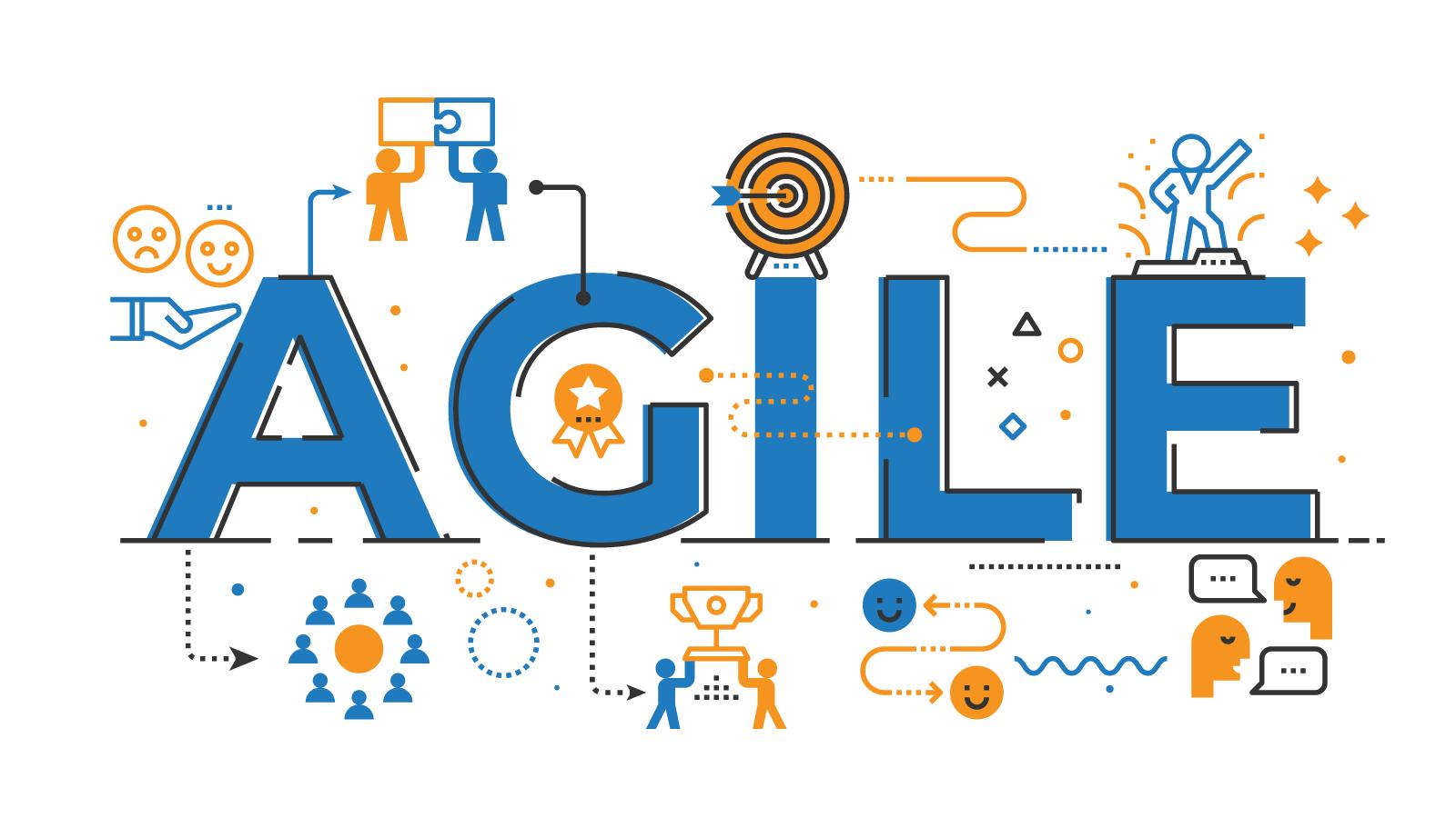 agile innovation processes