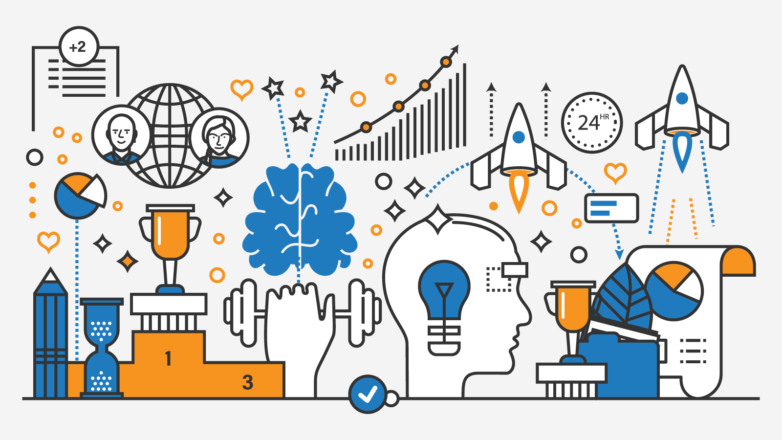 high-performing innovation labs